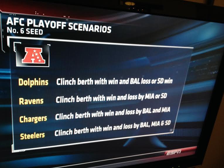 AFC playoff Scenarios